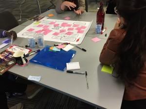 West Belconnen Community Forum brainstorming